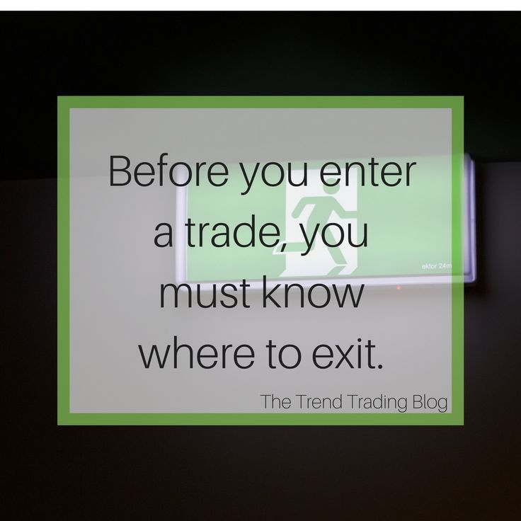 Before You Enter A Trade You Must Know Where To Exit Your