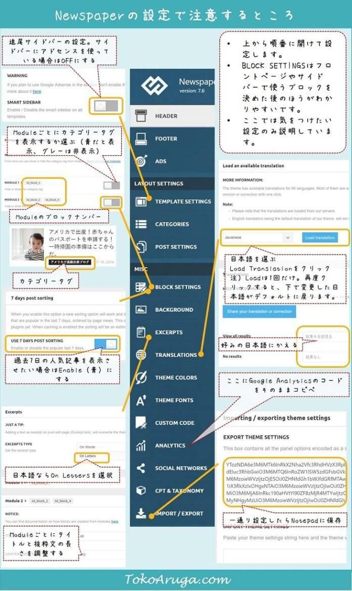 海外人気WordpressテンプレートNewspaper7のインストール&設定方法