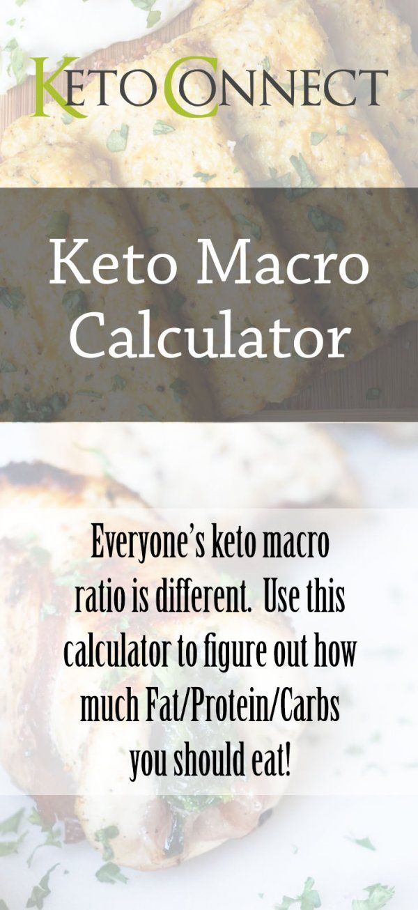 A simple keto macro calculator to get you started on your journey!