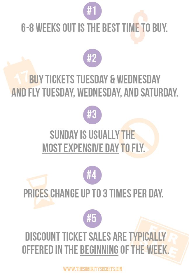5 Things You Need to Know When Purchasing Plane Tickets!