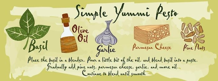 Friday Recipes - Simple Basil Pesto