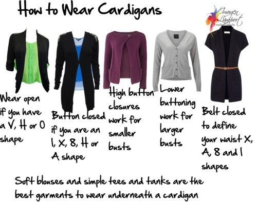 Dear Imogen, I've got some summer cardigans from H&M. My body is an I body shape. What would you suggest for wearing underneath cardigans? (basic shirt or a blouse or a tank top..) And how should the different body types wear cardigans, opened or buttoned? (buttoned gives a deep V, which perhaps looks lovely only...