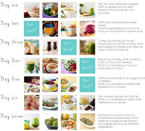 Amazing nutritionist and blogger of Healthful Pursuit's two week cleanse: two weeks of amazingly healthful foods and drinks that she's made for you from scratch. I think I will try it because frankly, she's lovely and there's food involved.