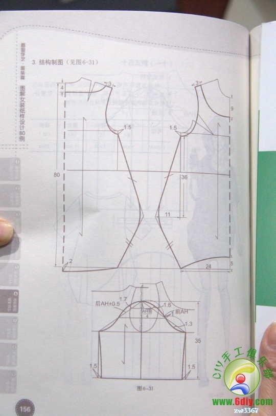 Patroontekening - Drawing Pattern ~Ballonjurk~