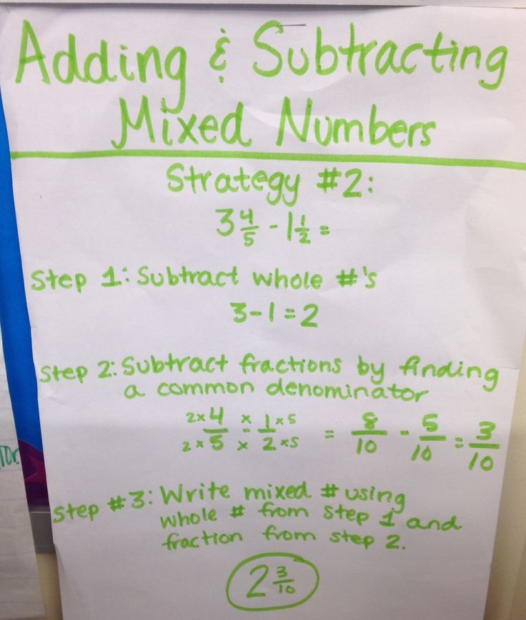 Adding and Subtracting Mixed Numbers Math notes, Math