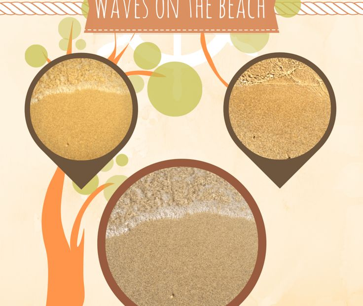 Waves on the Beach #science #beachscience #waves #beachwaves