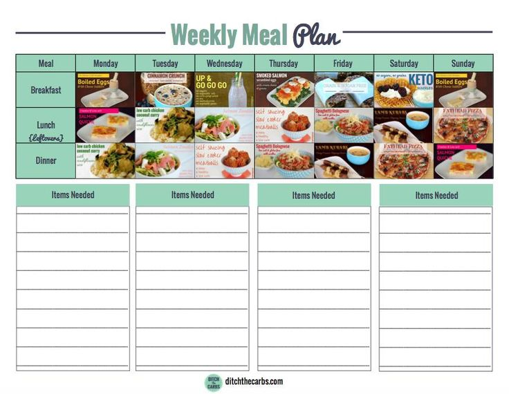 A FREE low carb meal plan and an easy to follow action plan to start eating low carb today. | ditchthecarbs.com via @ditchthecarbs