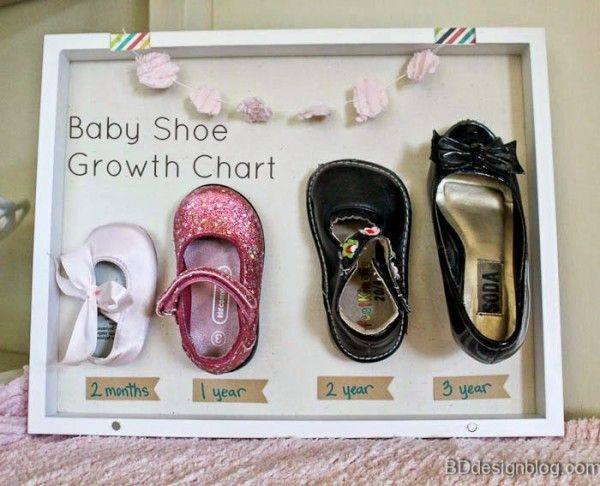 littleHugsandGiggles.com loves this pin! Growth charts are by far one of the best things to do as a family together, tracking your baby's growth... a new idea, saving some shoes increasing in size as a growth chart! Adorable! Baby Shoe Growth Chart - Todays Creative Blog