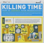 Seven steps to ensure that you are decreasing productivity on a daily basis. [Infographic]