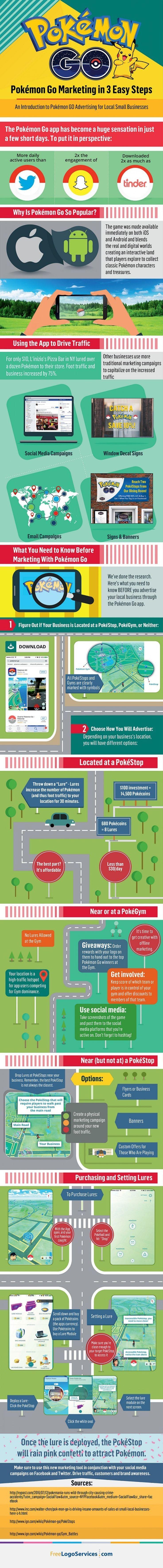 Pokemon Go Marketing in 3 Easy Steps  Infographic