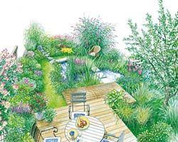 Gestaltungsideen f r kleine g rten gardens garden for Garden design visualiser