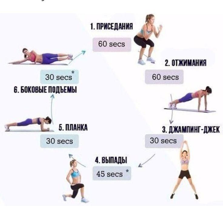 Примеры Тренировки Для Похудения. Упражнения для быстрого похудения в домашних условиях