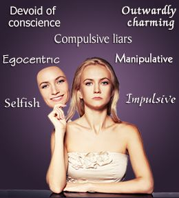 Characteristics of sociopaths.  It takes a considerable amount of time to notice these tendencies in those individuals.  buzzle.com for article