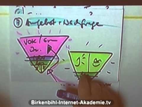 Sprachen lernen für SchülerInnen mit Vera F. Birkenbihl - Sprachen lernen