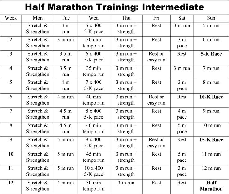 10 Week Half Marathon Training | 12 WEEK HALF-MARATHON TRAINING PLAN – ADVANCED