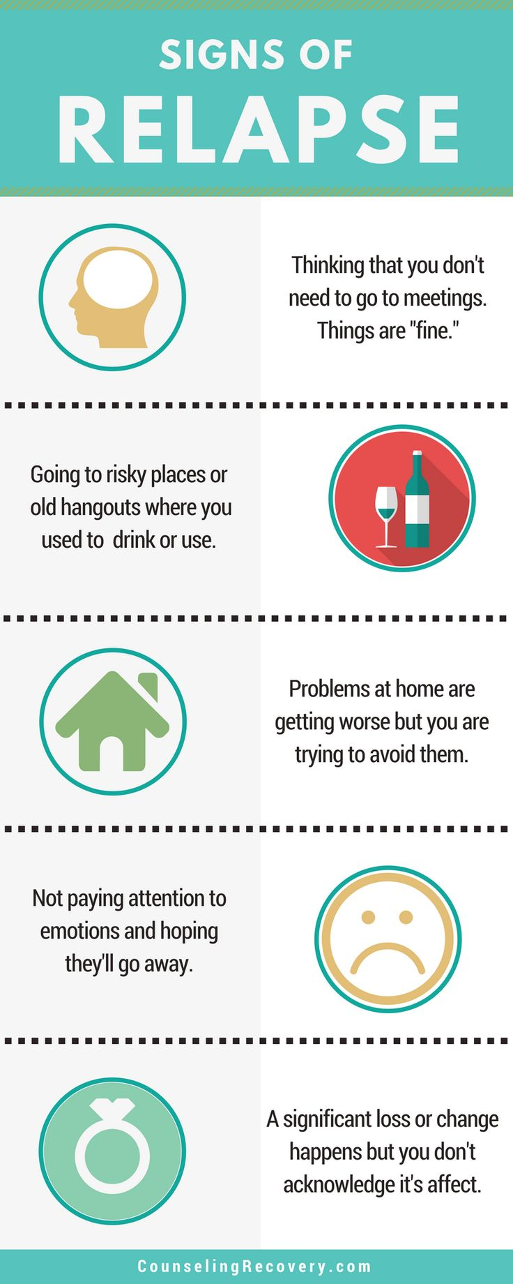 Knowing the early warning signs can prevent relapse in alcoholism or addiction. Click the image to read more how to recognize the signs.