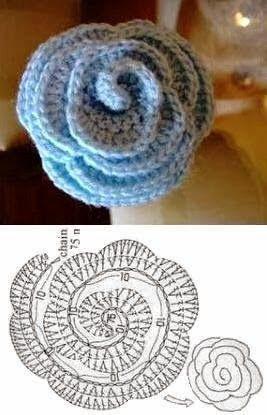 receita de como fazer flores de trico e croche.