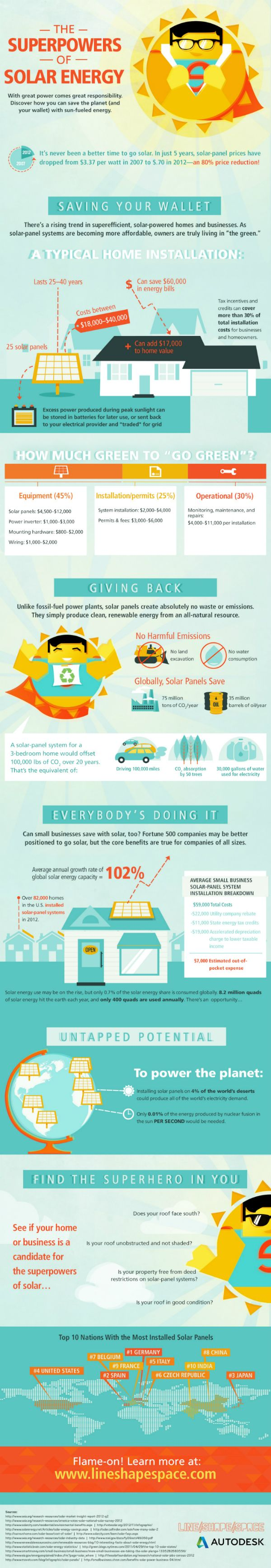 The Superpowers of Solar Energy #infographics #environment