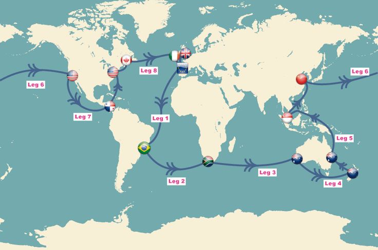 sailing goals: round the world routing A Must Do !