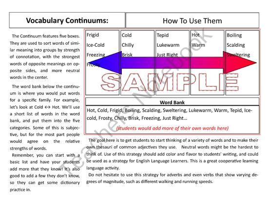 Vocabulary Tool Giveaway - A graphic organizer set to help organize words with similar meanings but varying degrees....  A GIVEAWAY promotion for Vocabulary Continuums - a synonyms and antonyms word family graphic organizers from Velerion Damarke on TeachersNotebook.com (ends on 12-24-2013)