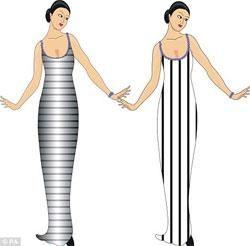 Оптические иллюзии в костюме