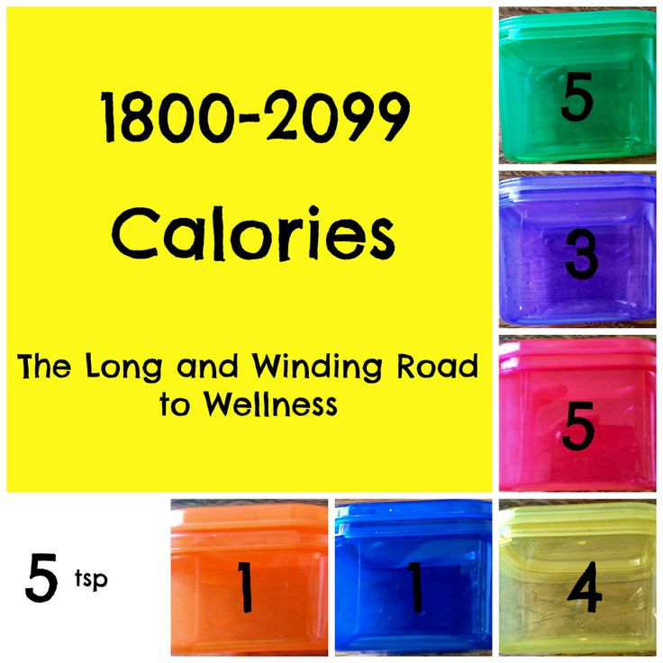 Calorie Chart 18002099 21DayFix 21 Day Fix