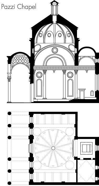 Plan and elevation of 67. Pazzi Chapel. Basilica di Santa Croce. Florence, Italy. Filippo Brunelleschi (architect). c.1429–1461 C.E. Masonry.