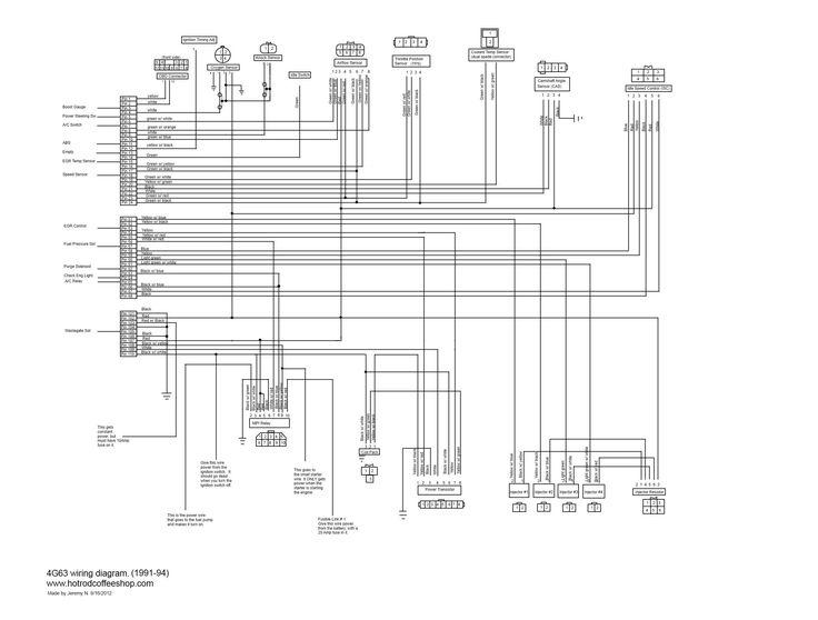 New Mitsubishi Generator Wiring Diagram #diagram #