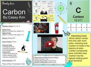 25+ best ideas about Hydrogen element on Pinterest   Alchemy ...