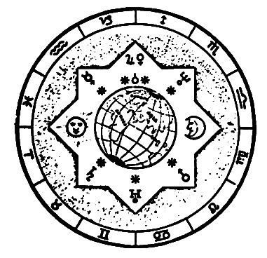 Image Source: Simmonite & Story's Horary Astrology (1896 ed.)