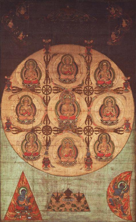 Mandala of the Supreme Usnisa Buddhas (J., Sonsho Mandara) - Kamakura Period