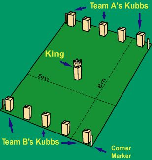 view of kubb pitch