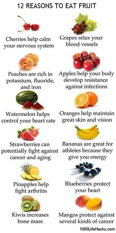 HEALTHY FOOD -         12 Reasons to eat Fruit...