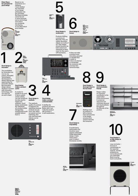 Dieter Rams 'ten principles' poster repinned by Awake — http://designedbyawake.com