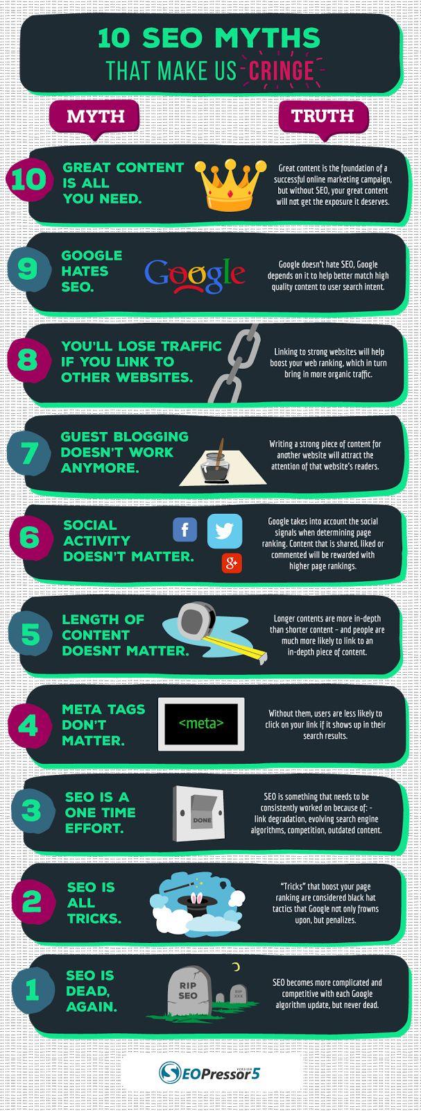 10 mythes! #SEO #Marketing #Web #Business #Entrepreneur #Startup #Content…