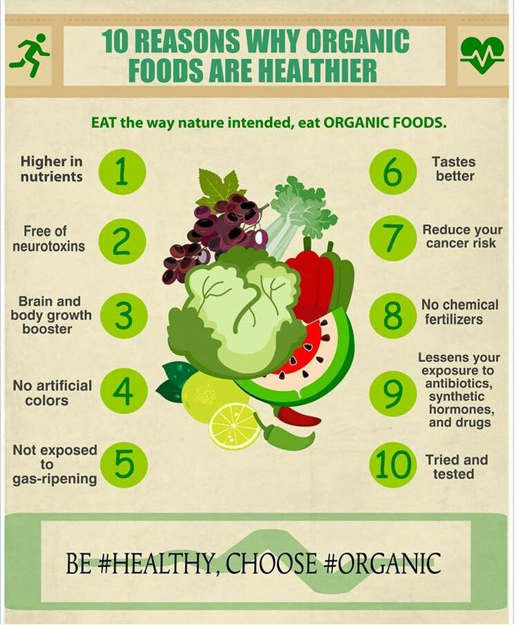 Organic Food Products Healthy: 1000+ Images About Healthy Infographics On Pinterest
