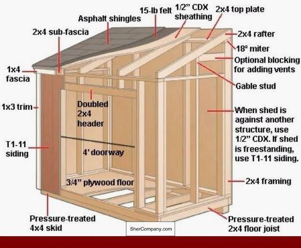 6x8 Storage Shed Plans Free And Pics Of Pent Roof Garden