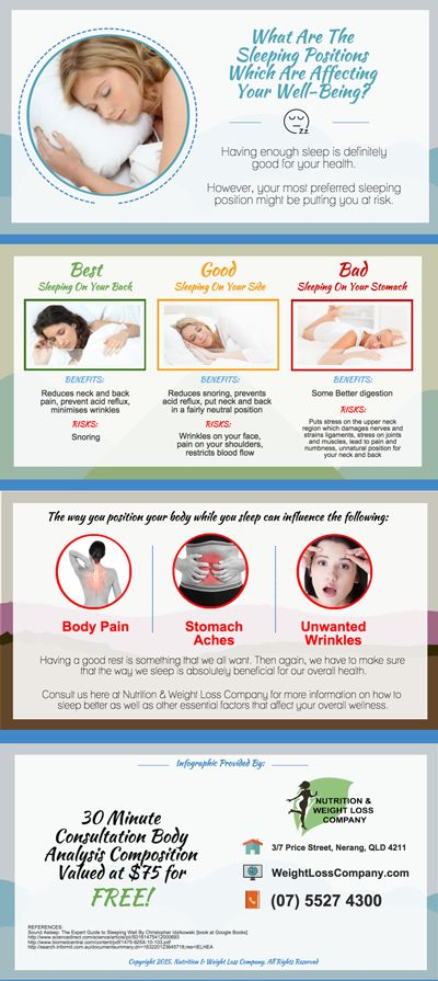 What Are The Sleeping Positions Which Are Affecting Your Well-being? http://weightlosscompany.com/
