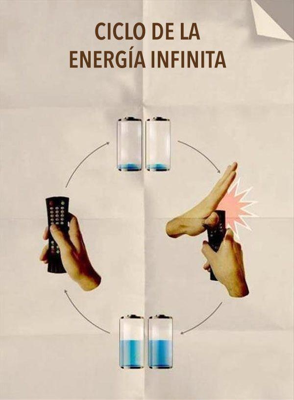 Ciclo de la batería infinita