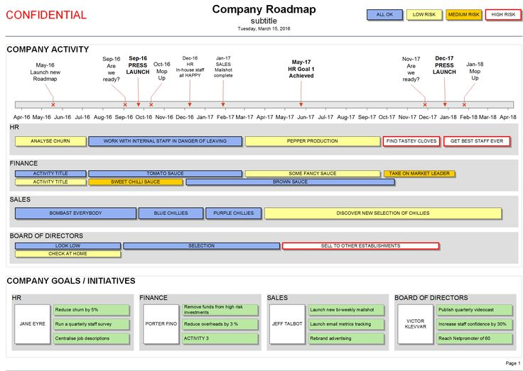 This Visio Company Roadmap Template communicates your Strategy and Timeline on 1 clear document. Take to meetings to create shared understanding quickly.