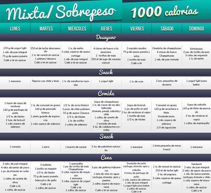 1000 calorias                                                                                                                                                      Más
