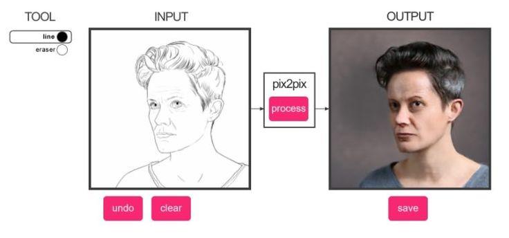 Pix2pix va más allá de los gatos y ahora crea rostros mutantes - https://www.vexsoluciones.com/noticias/pix2pix-va-mas-alla-de-los-gatos-y-ahora-crea-rostros-mutantes/