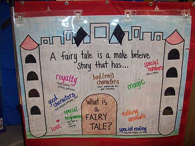 Fairy tale is a make believe - anchor chart