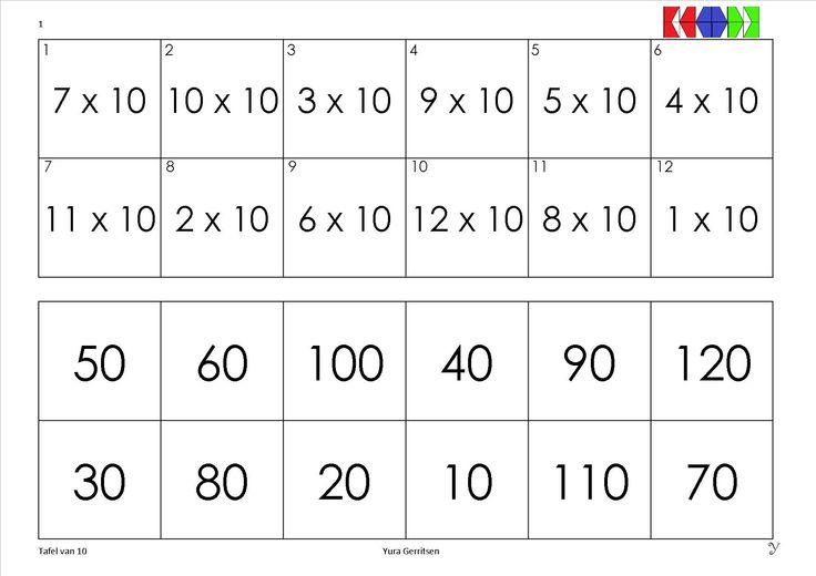 tafel van 10
