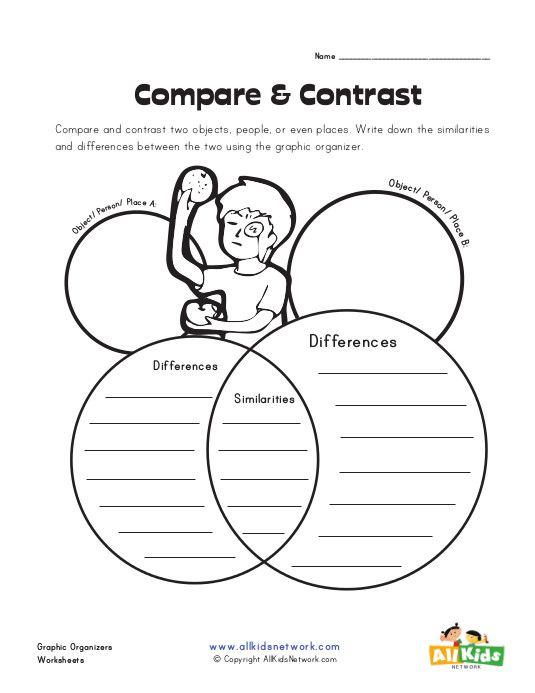 write a compare and contrast essay on two works of literature A comparison and contrast essay dissects two related ideas like any essay, this paper needs a clear thesis, but the body focuses on specific traits that are similar or comparable, and different or contrasting, between the two ideas.