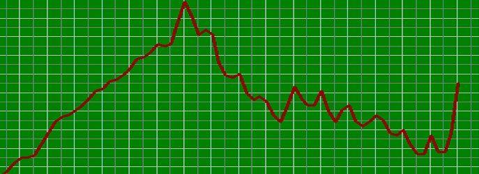 Выдача кредитов упала