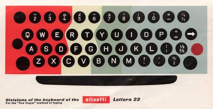Olivetti Manual