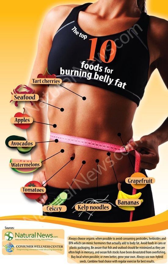 The Top 10 Foods For Burning Belly Fat.