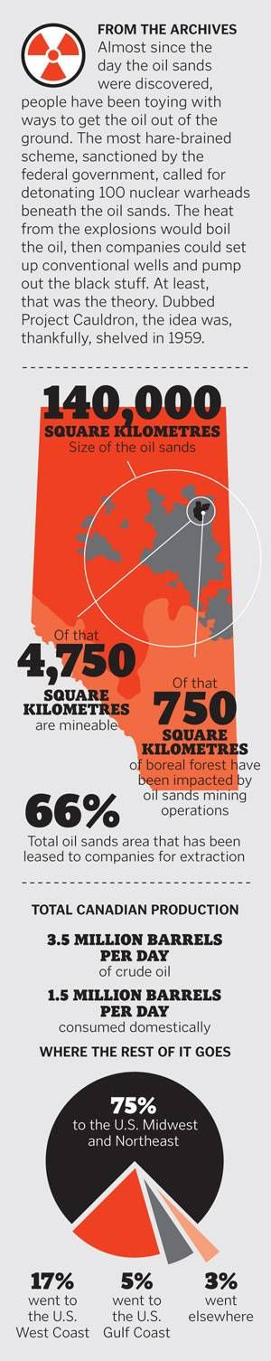 Why the oil sands matter to every Canadian - The Globe and Mail