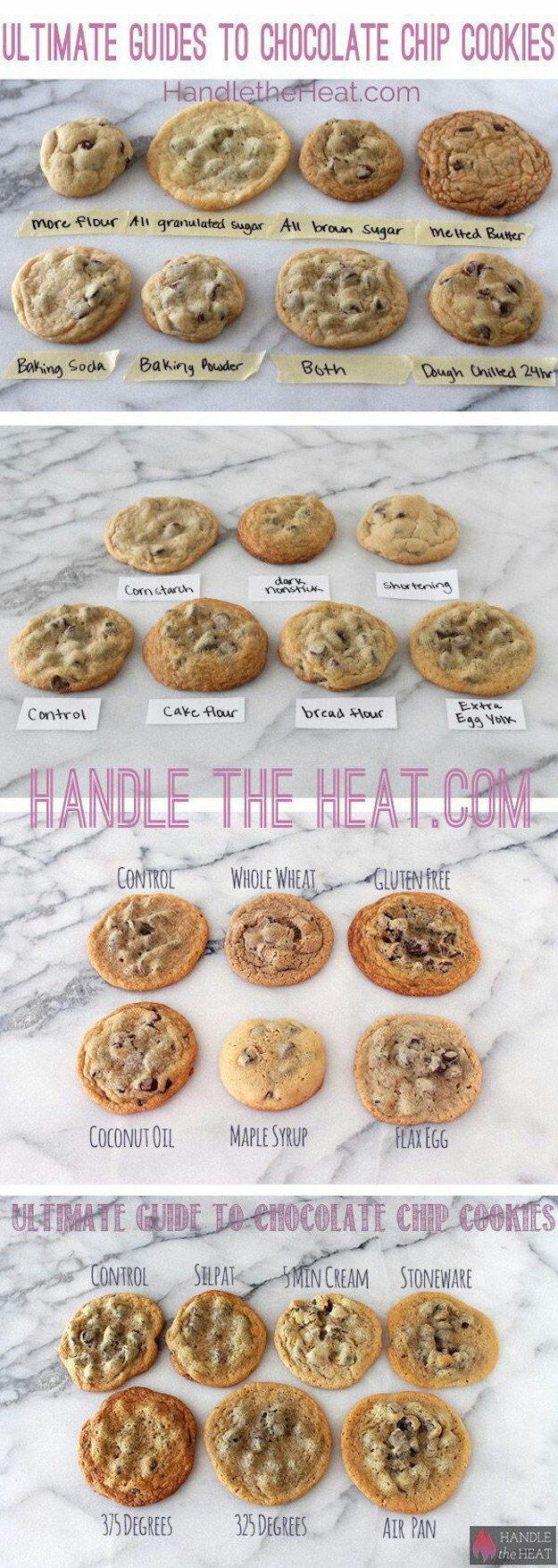For figuring out what your absolute best cookie looks like: | 27 Amazing Charts That Will Turn You Into A Baking Whiz